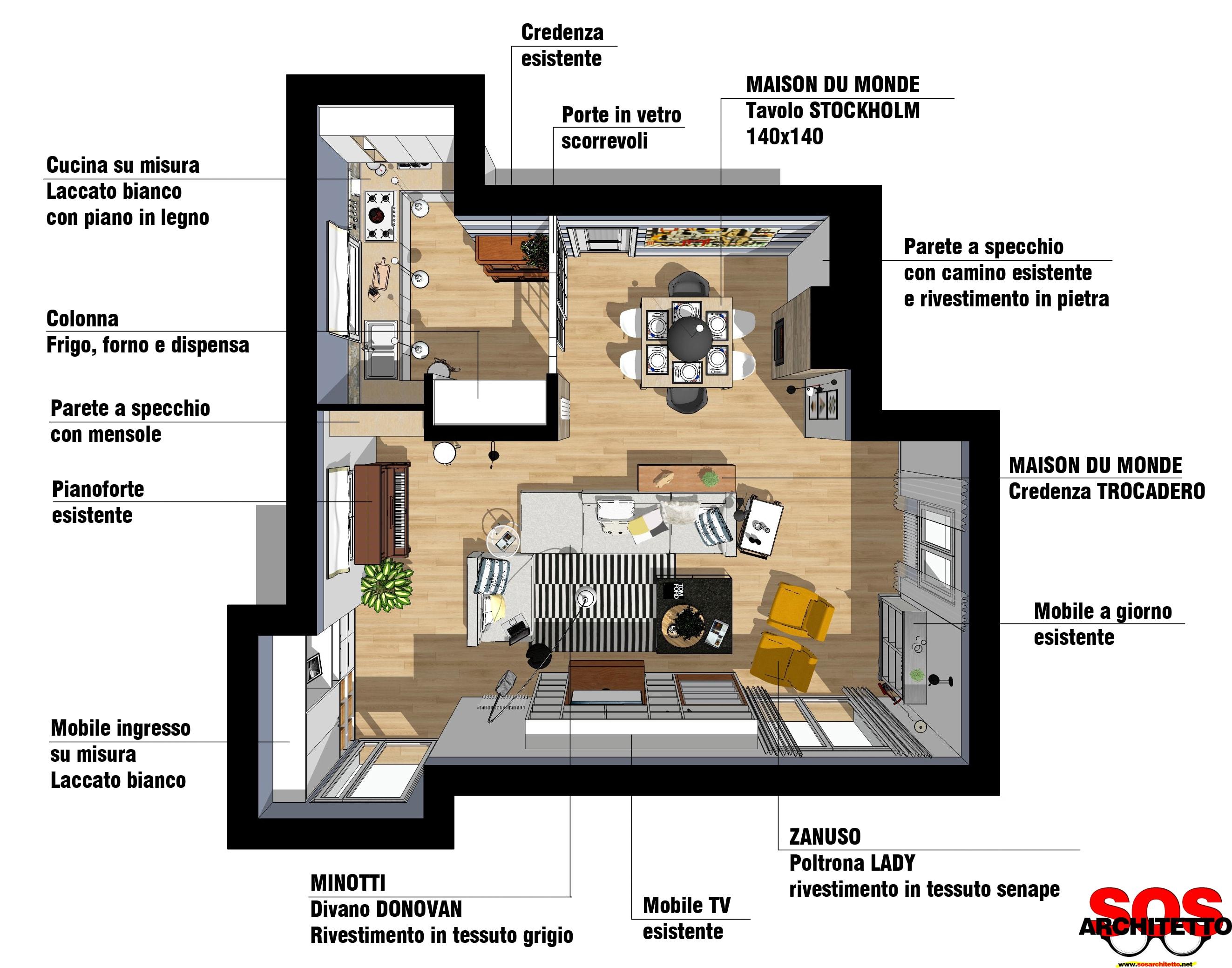 Trasformare La Tua Casa Con L Arredamento Sos Architetto