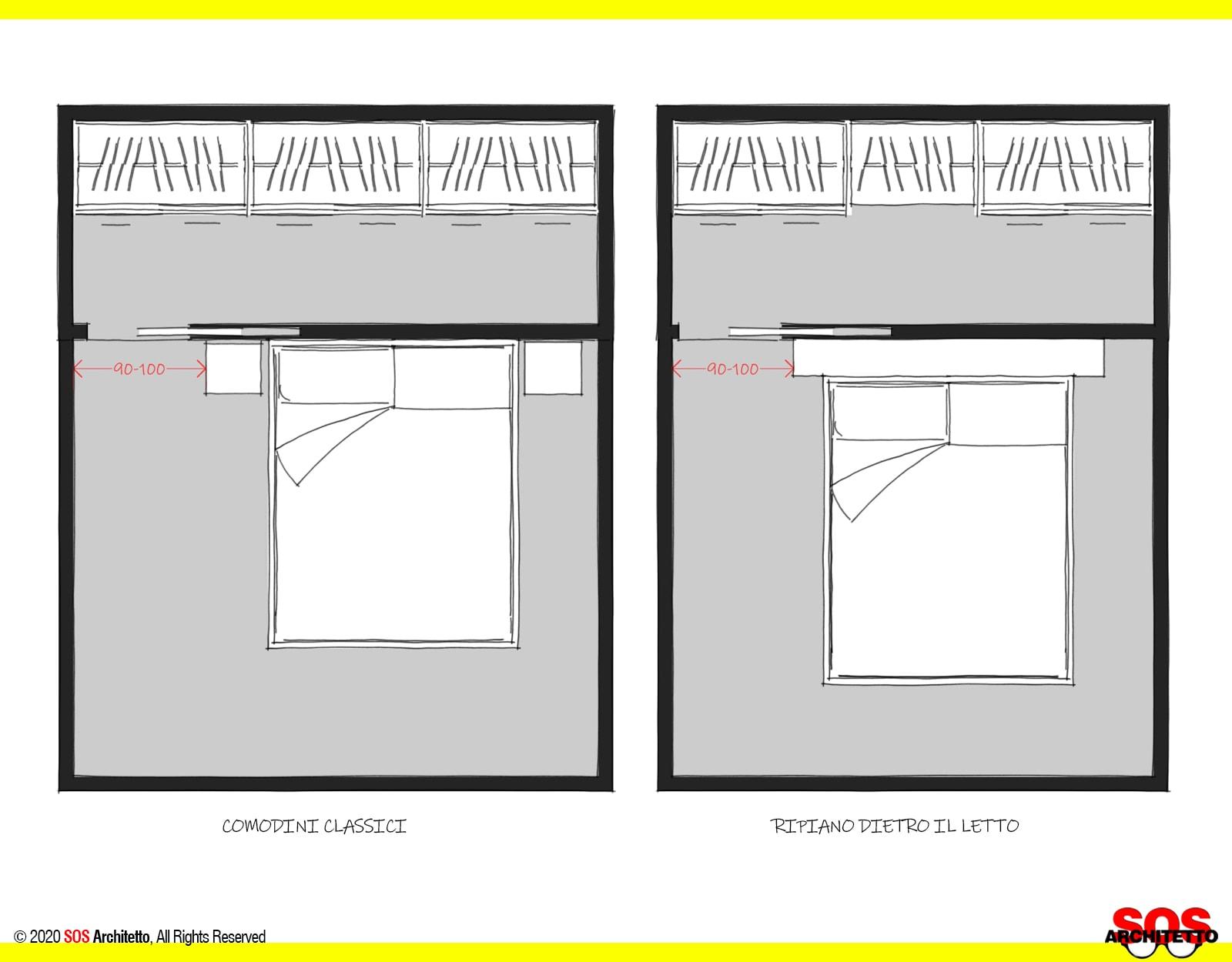 Armadio A Muro Dimensioni.Cabina Armadio Dietro Il Letto Le Dimensioni Sos Architetto